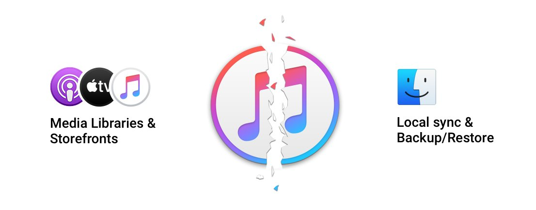 iTunes broken up in Music, Podcasts, TV and Finder